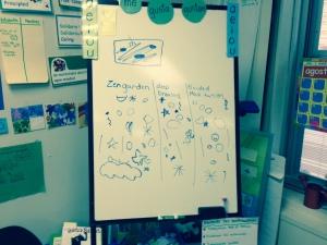 Mindfullness board