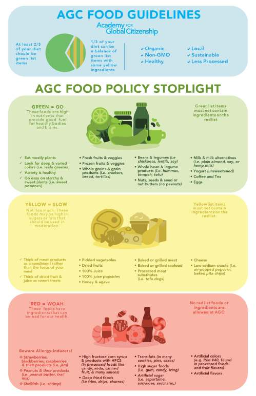 AGC Food Policy Poster KED.jpg